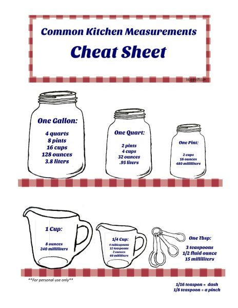 Common Kitchen Measurement Cheat Sheet FREE Printable