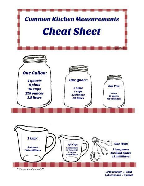 Common Kitchen Measurement Cheat Sheet FREE Printable